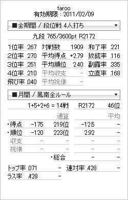 tenhou_prof_20101003.png