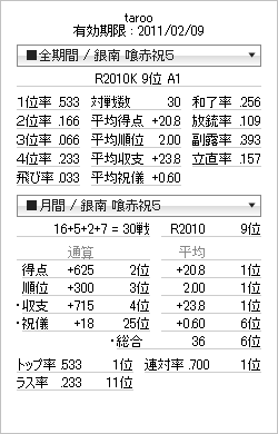 tenhou_prof_20101118.png
