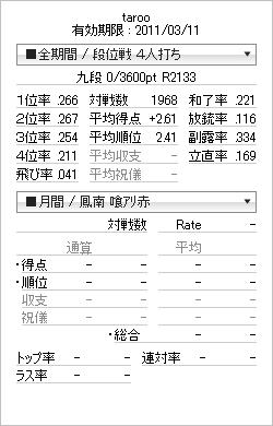 tenhou_prof_20101130.png
